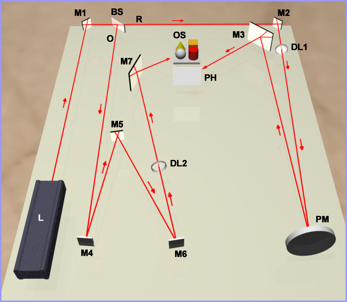 multi-beam transmission setup image